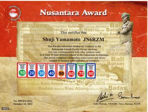 Nusantara_award_ssize_80
