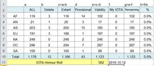 As176_list_honour_roll