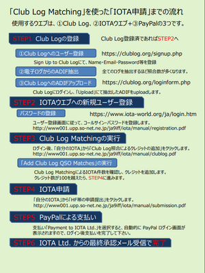Club_log_matchingiota