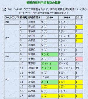Iota-1-21
