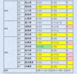 Iota-1-23