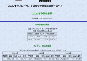 Clm2020