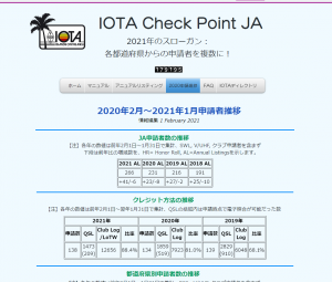 Iota-cp-1